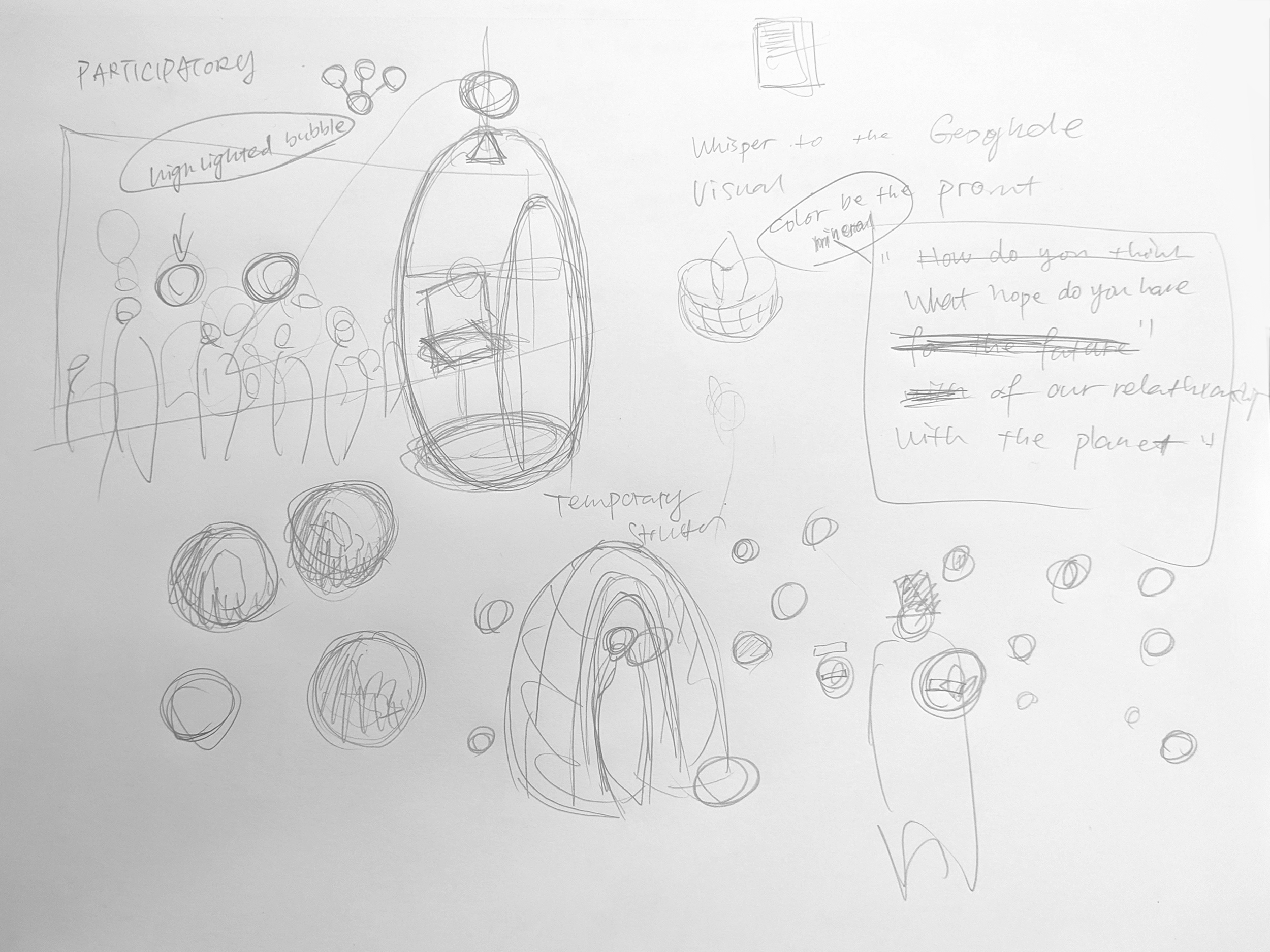 participatory sketch