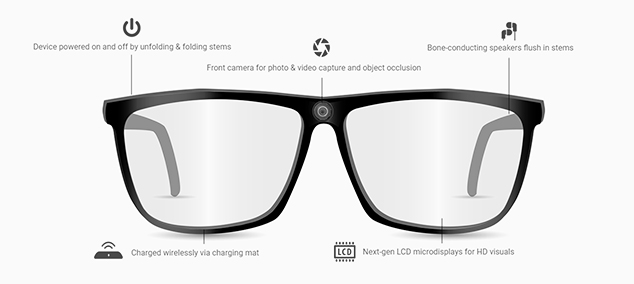 smart-glass